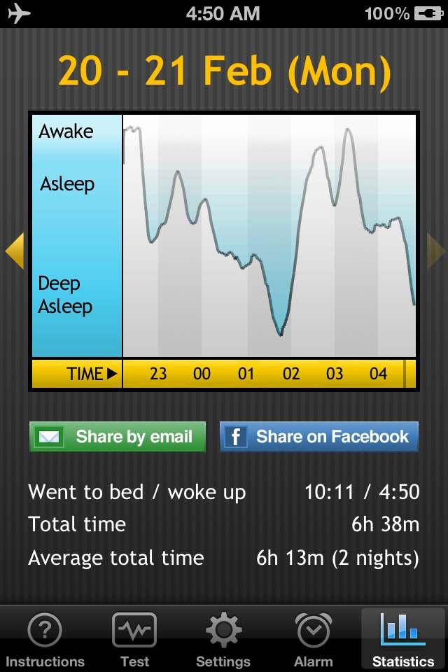 Sleep Report 2/20-21/2012