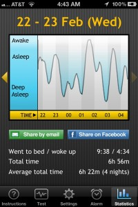 Sleep report for 2/22-23/2012
