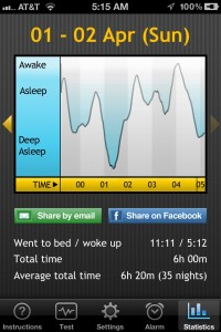 Sleep report for April 1-2, 2012